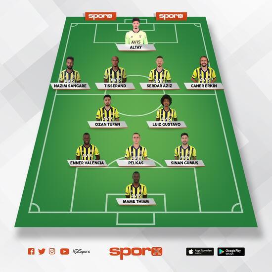 BB Erzurum - Fenerbahçe: Muhtemel 11'ler