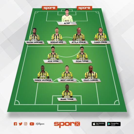Fenerbahçe - Galatasaray: Muhtemel 11