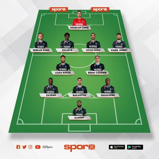 Trabzonspor - Fenerbahçe: Muhtemel 11